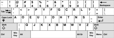 immagine layout Dvorak scherzi