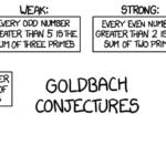 La congettura di Goldbach, in attesa di una dimostrazione dal 1742