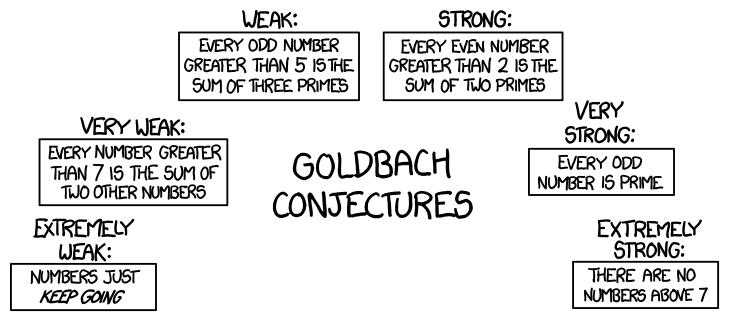 La congettura di Goldbach, di congettura in congettura