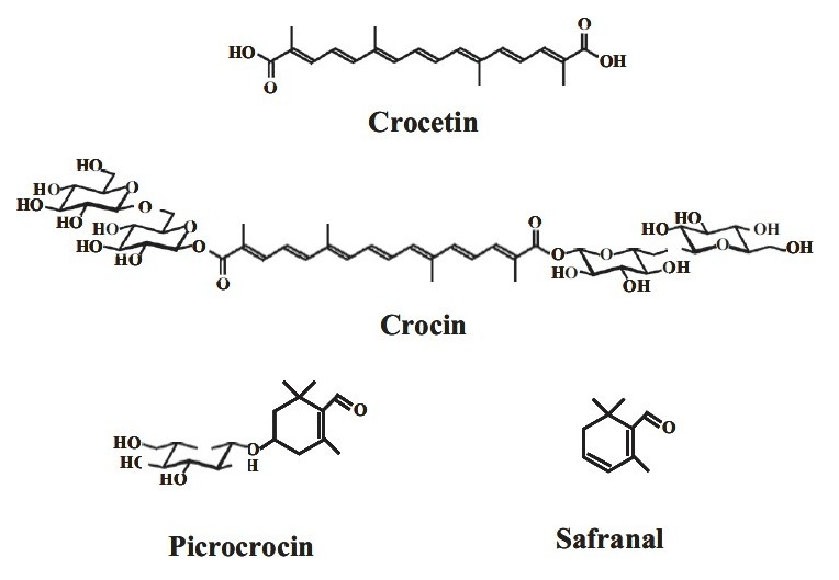 zafferano - struttura chimica componenti - Srivastani et al. 2010