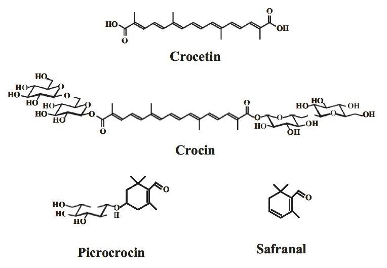 Struttura chimica dei componenti di Crocus sativus - Srivastani et al. 2010