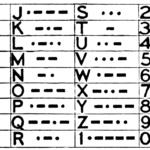 immagine codice morse
