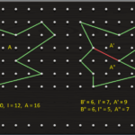 L'eleganza del teorema di Pick