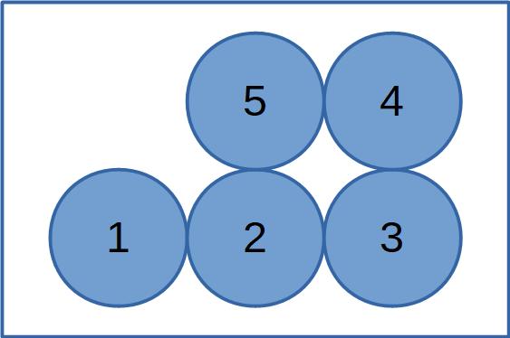 questioni semplici: 5 cerchi