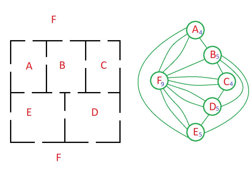 Mente e acqua: labirinto di Pappas (1 di 5)