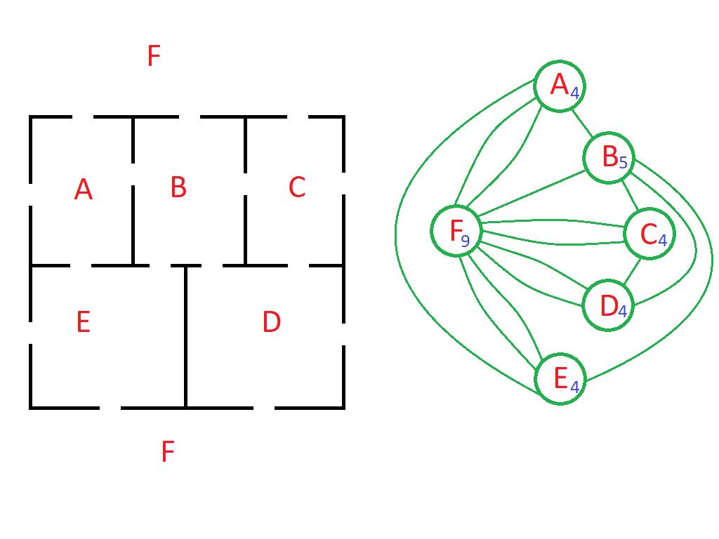 Mente e acqua: labirinto di Pappas (2 di 5)
