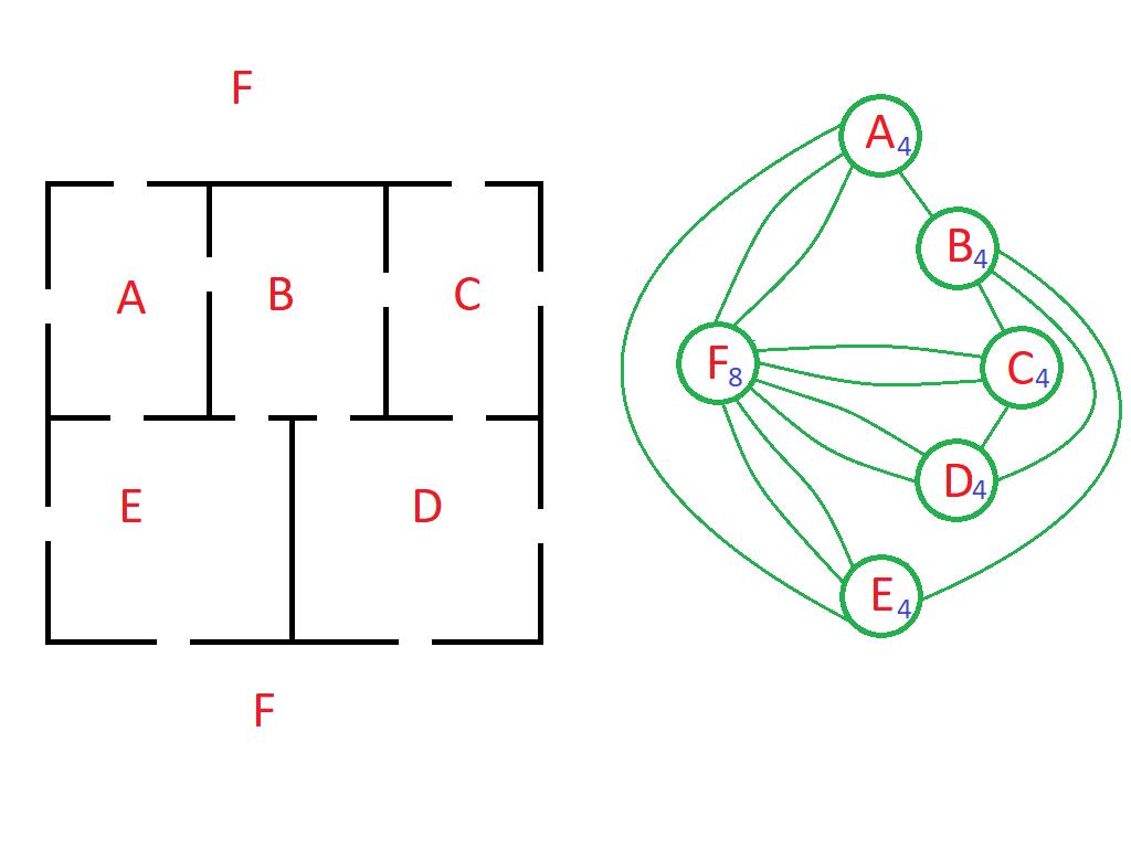 Mente e acqua: labirinto di Pappas (4 di 5)