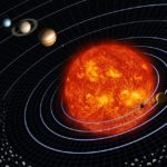 Flat Earth: il Sole gira sopra di noi?