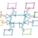Immagini infografiche, l'arte di schematizzare la conoscenza