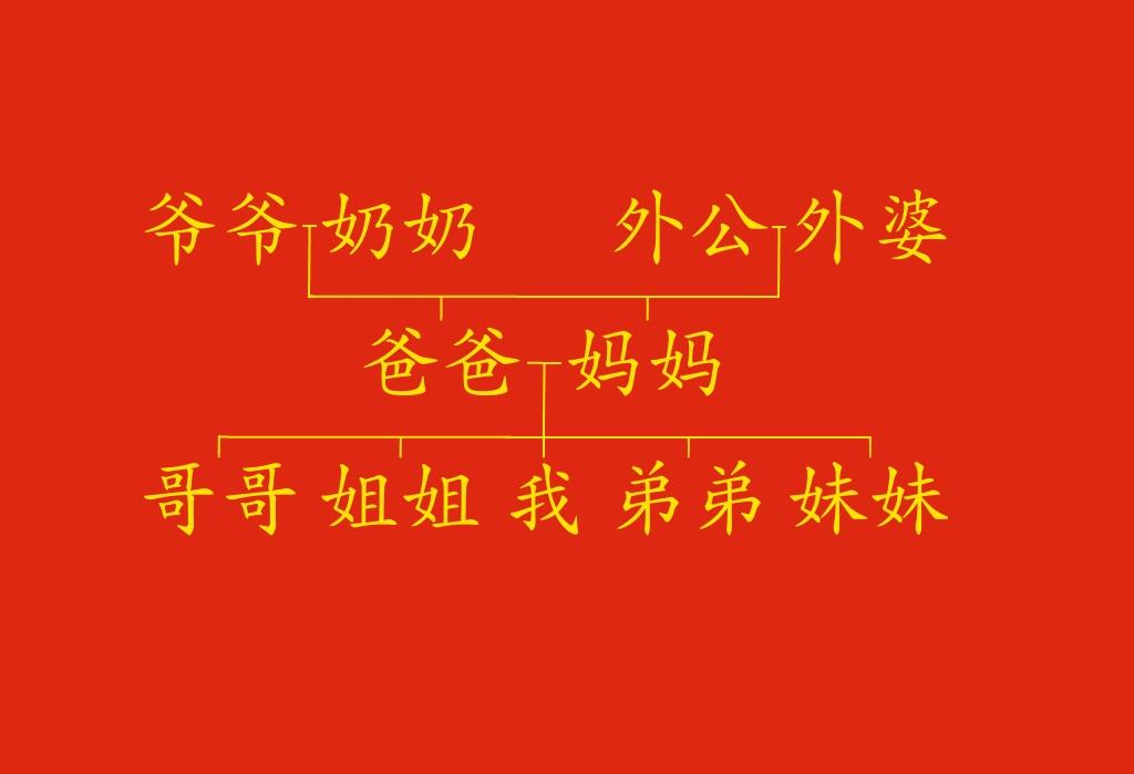 Famiglia in cinese: una precisione maniacale