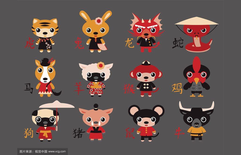 Zodiaco cinese - © 视觉中国 版权声明