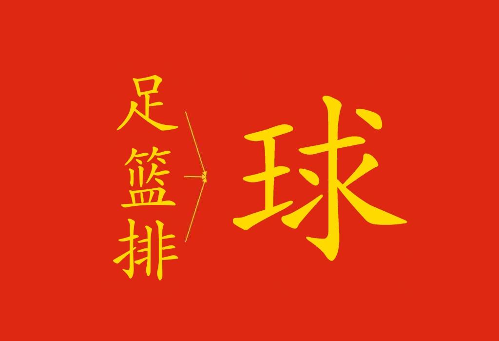 Sport in cinese: impariamoli facilmente con 球