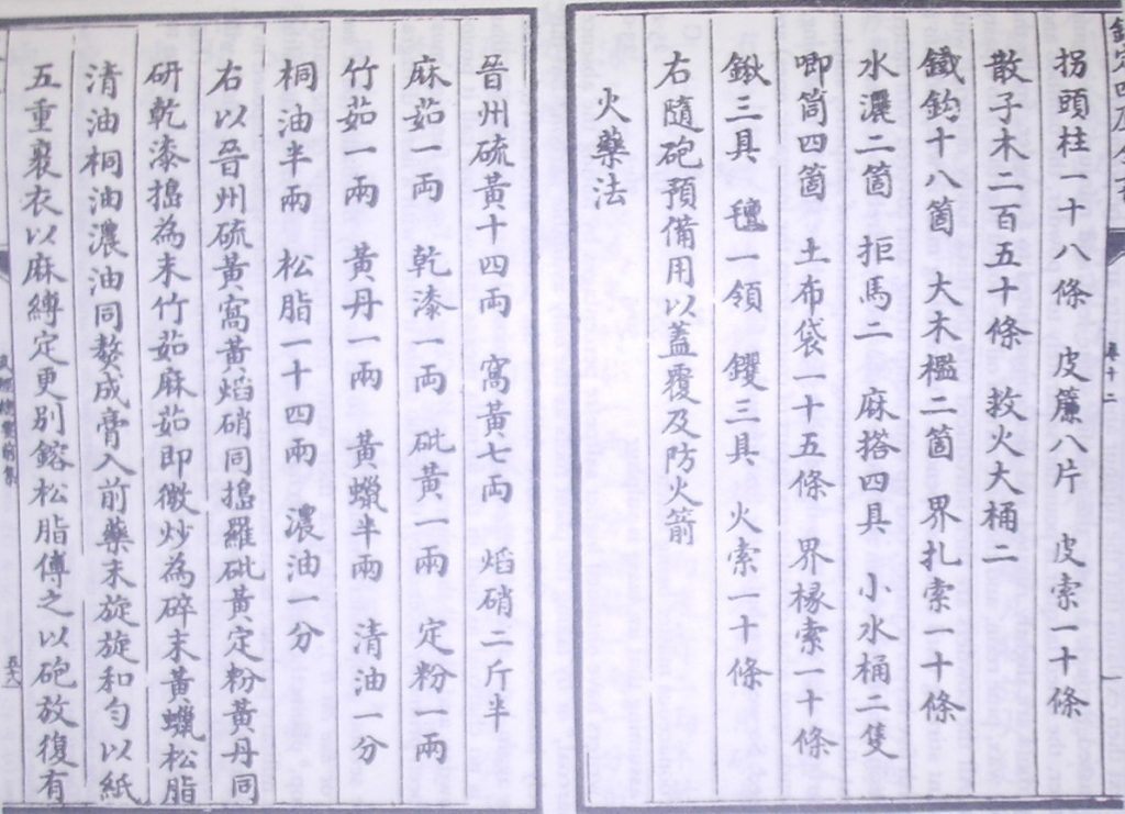Wujing Zongyao: formule per la preparazione della polvere da sparo