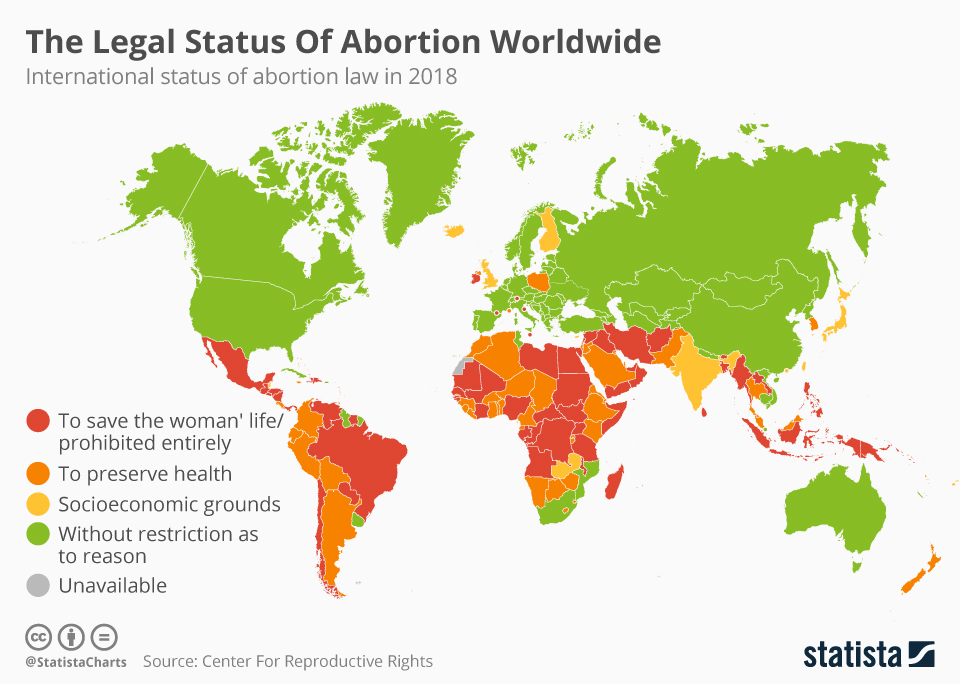 Abortion ban all over the world