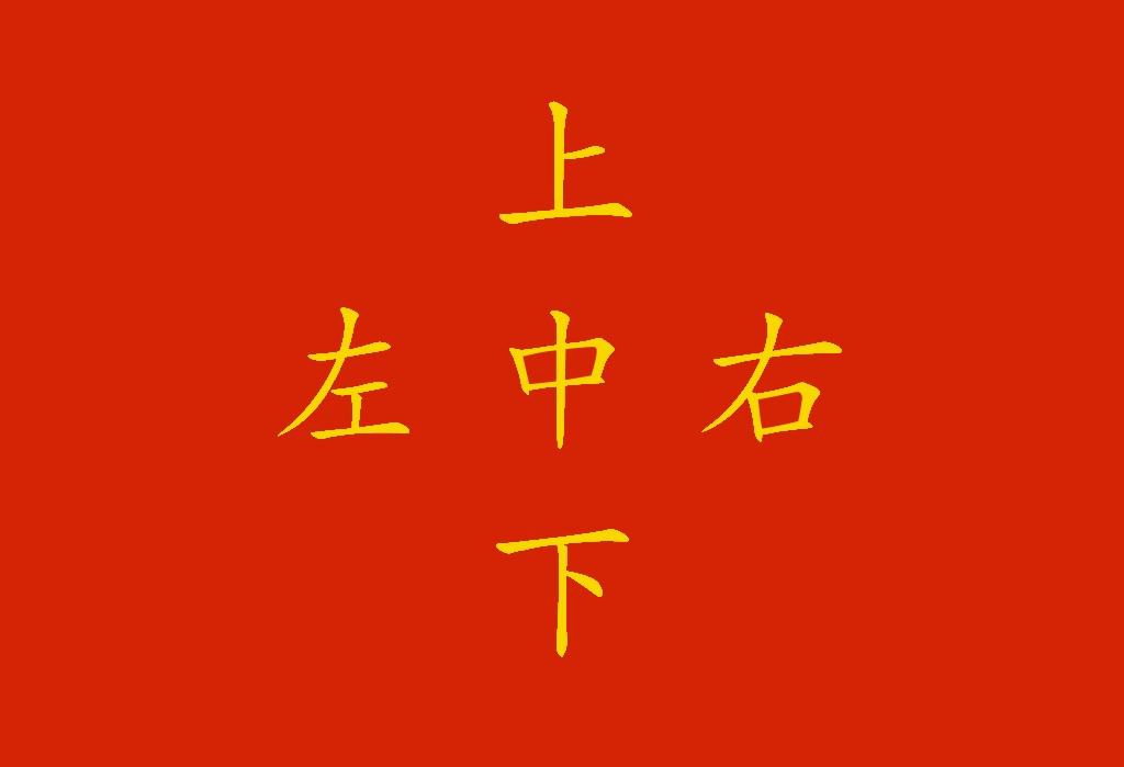 Localizzatori in cinese