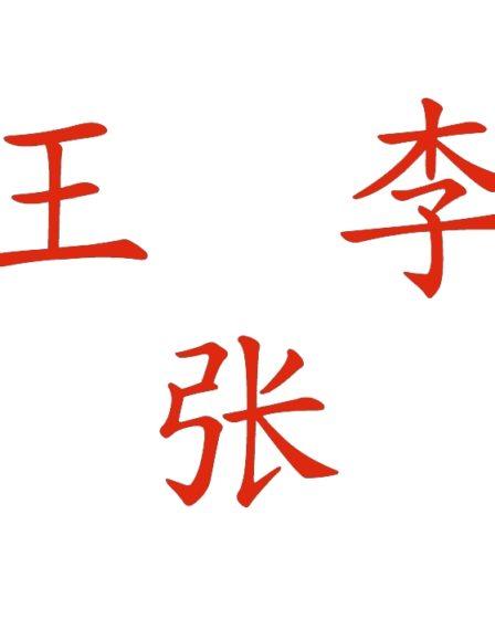 Cognomi cinesi: quali sono i più diffusi?