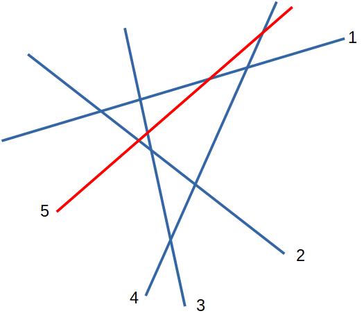 triangoli: caso con 5 rette