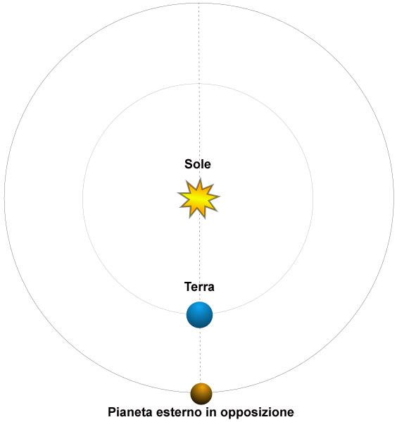 immagine astronomia7