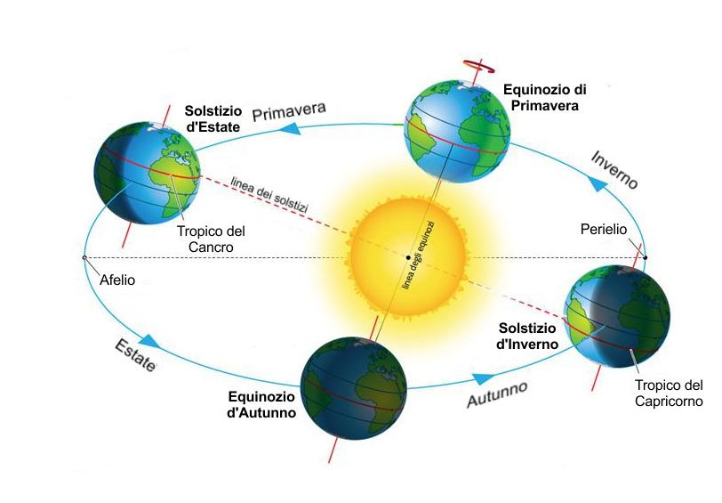 immagine astronomia5