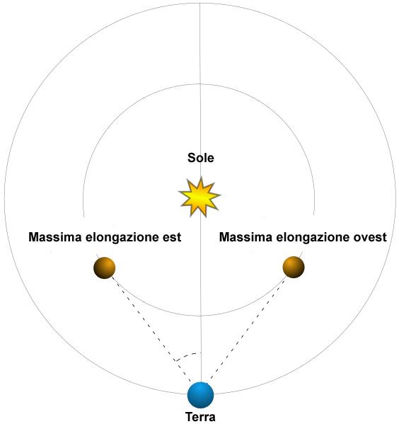 immagine astronomia6