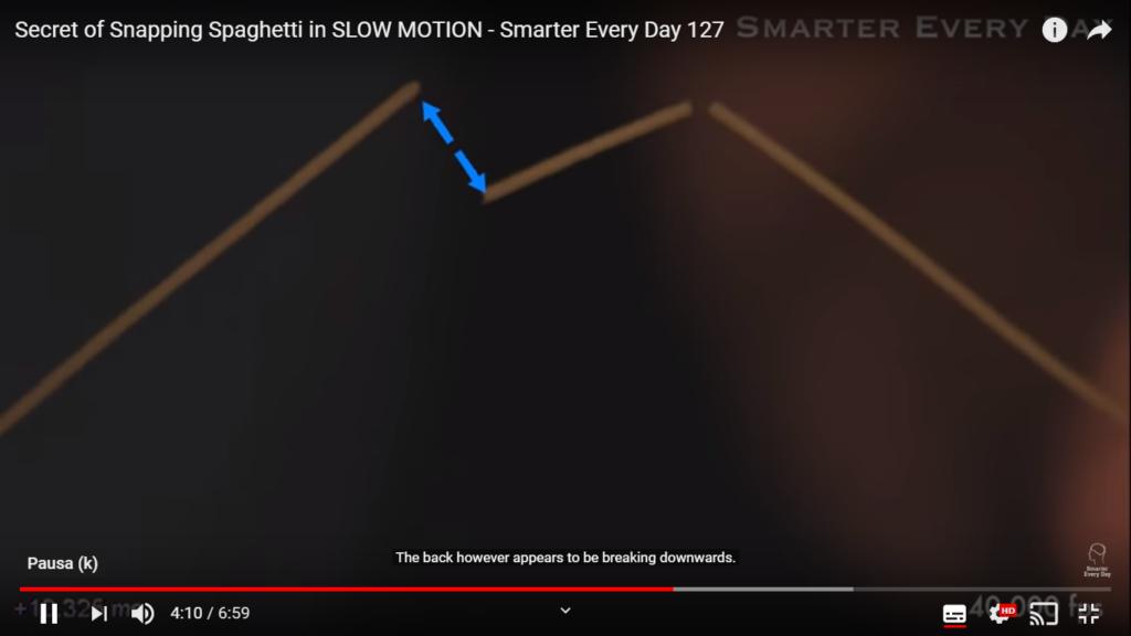 Scienza degli spaghetti: come si rompe uno spaghetto