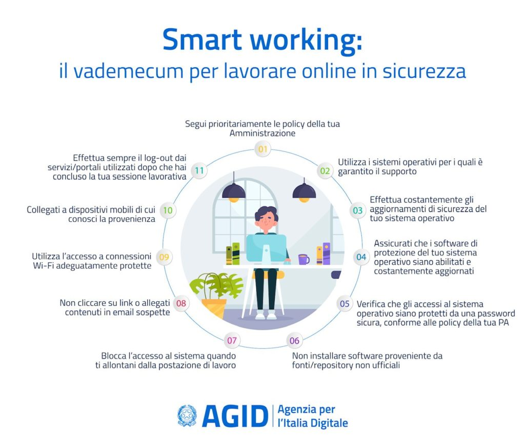 i vantaggi dello smart working in una infografica