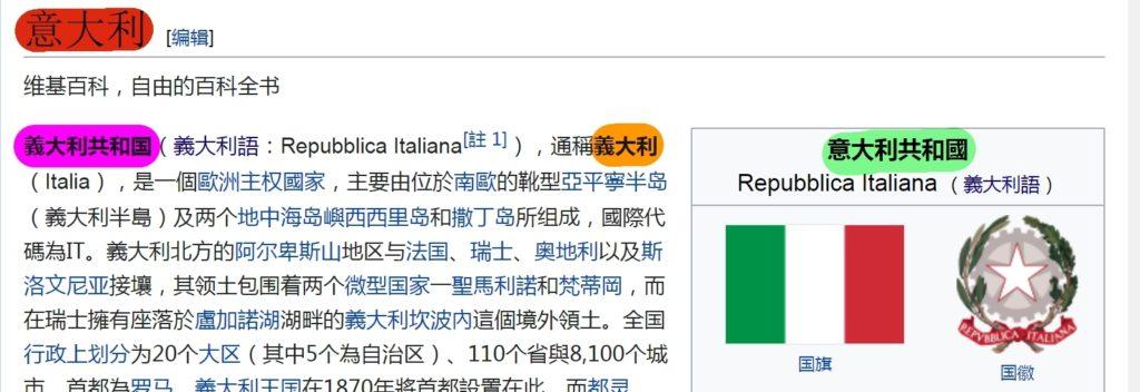 Pagina dell'Italia (意大利)