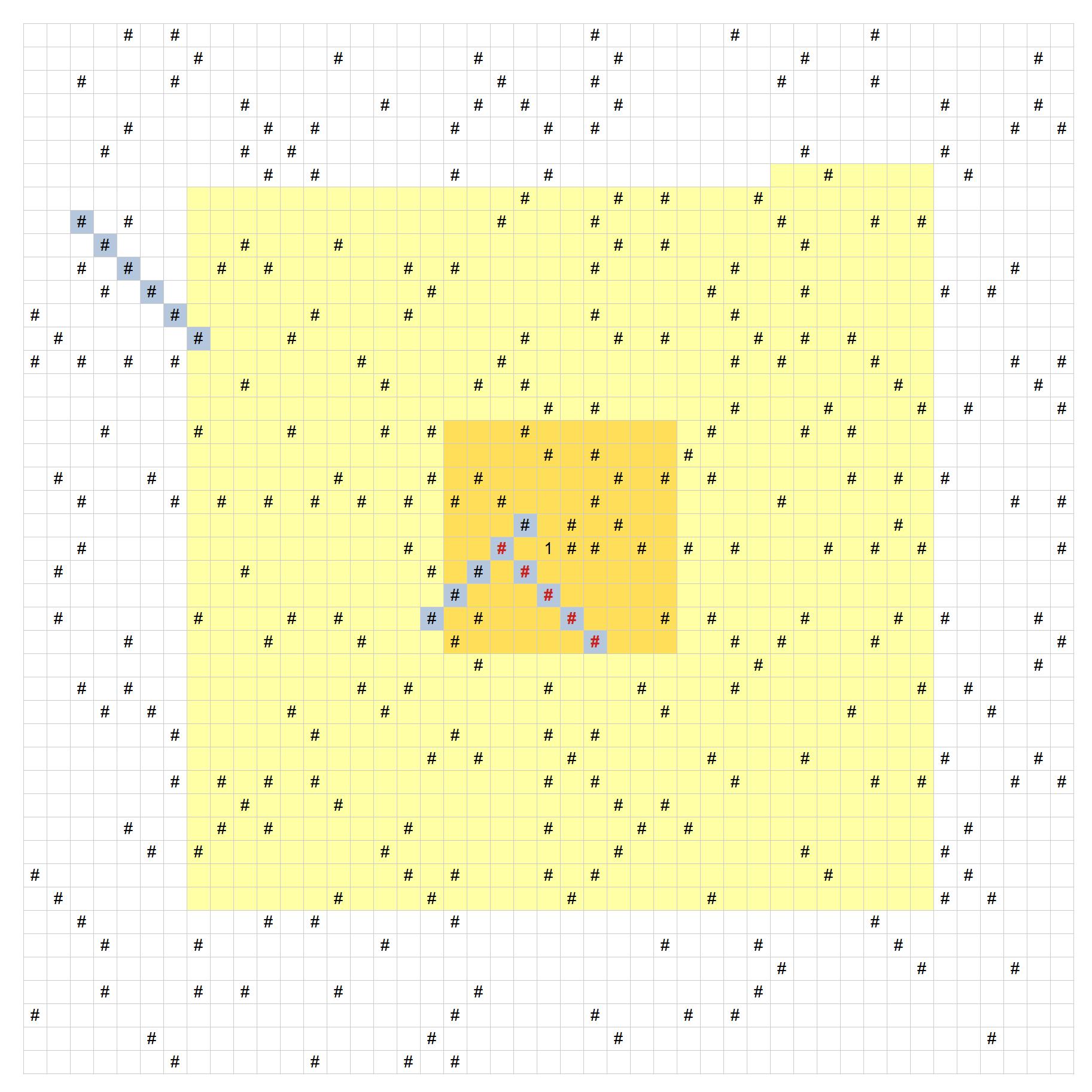 Spirale di Ulam: numeri fino a 2.000