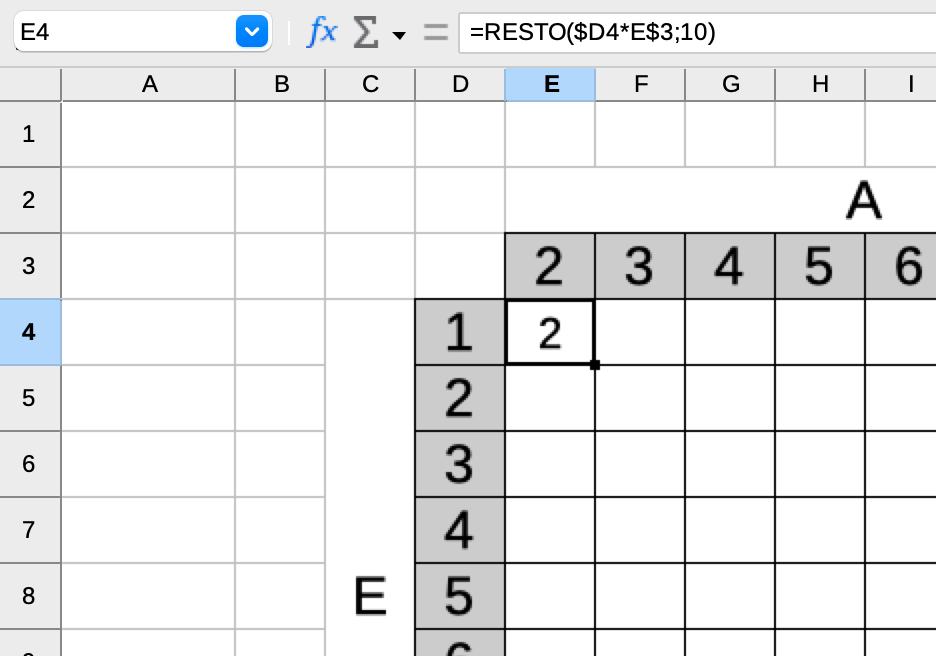 Criptaritmetica: costruiamo la tabella