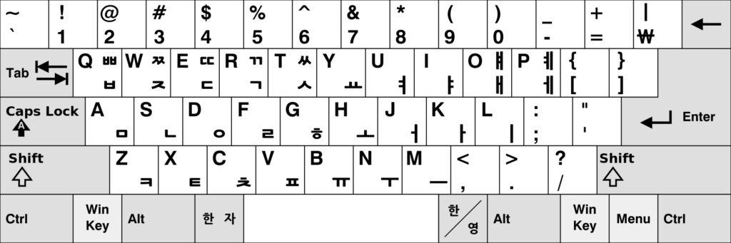 Tastiera coreana