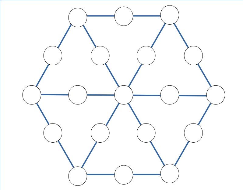Magic 19: schema di base
