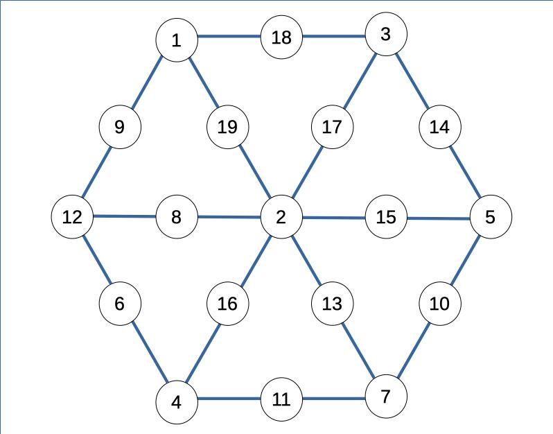 Magic 19: terza soluzione con 2 al centro